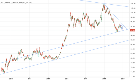 DXY: DXY SON MOHİKAN