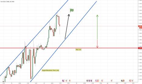 EURUSD: 30 min. EURUSD Long | Follow the Trend | Easy Trading Idea