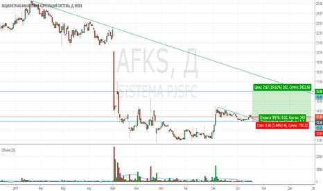 AFKS: Покупка Системы