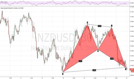 NZDUSD: NZDUSD Bat pattern long opportunity at last week's low
