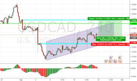 USDCAD: UCAD - Continue Bullish Trend