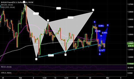 GBPUSD: Two potential Patterns on the GBPUSD