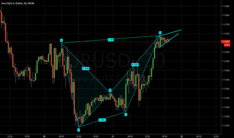 EURUSD: EURUSD - Completed bearish bat pattern