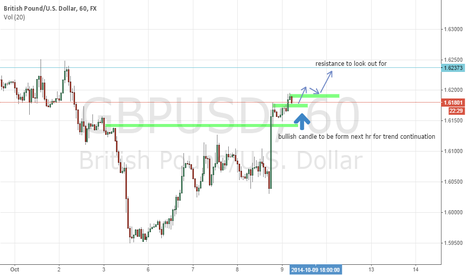 GBPUSD: GBPUSD high probability trend continuation