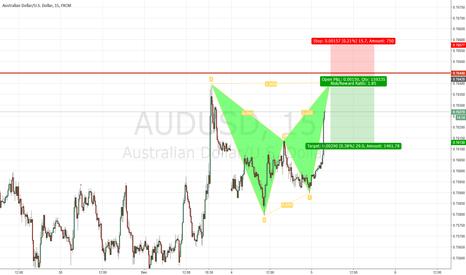 AUDUSD: AUD/USD Bearish Harmonic Pattern