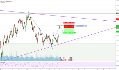 EURUSD: EURUSD (4H) Taking a breather? Two interesting things.