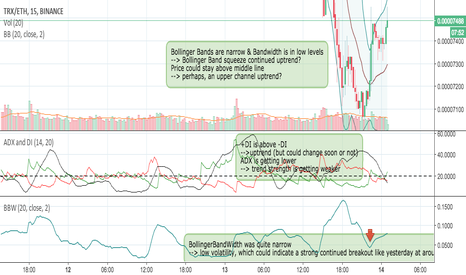 TRXETH: Bollinger Band and TRX?