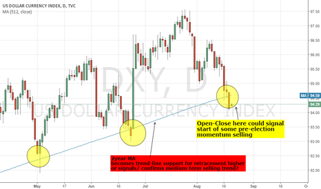 DXY: SHORT USDJPY LONG NZD/AUDUSD: FED KAPLAN SPEECH HIGHLIGHTS