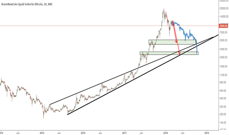 BLX: Simple Bitcoin Analysis
