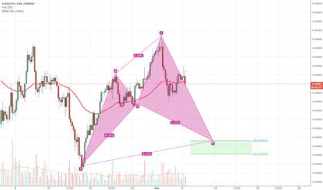 USDCHF: bearish leg underway then buy the cypher pattern