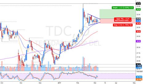 TDC: nicel bull abcd pattern