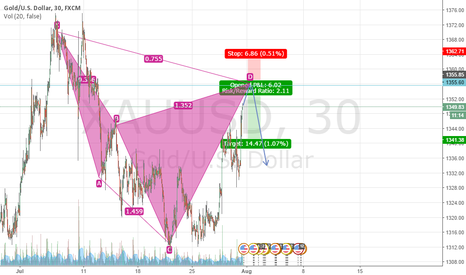 XAUUSD: XAUUSD 30 minute PATTERN TELLS US WHEN SHOULD WE Sell GOLD