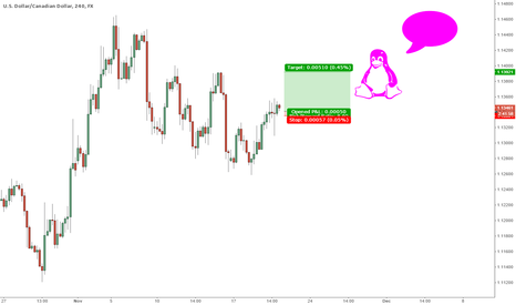 USDCAD: USDCAD long... the penguin told me.