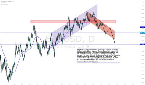 EURUSD: Channel trading on the EURUSD
