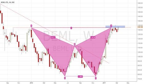 BEML: Study only: Weekly Chart