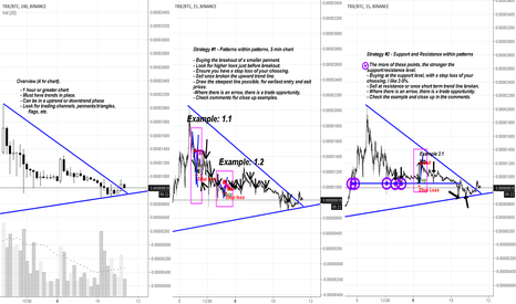 TRXBTC: High Risk, Quick Turnover profits, 5-30%, TRX as an Example.