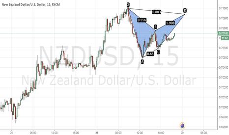 NZDUSD: NZDUSD short bat pattern