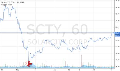 SCTY: Solarcity May 2016