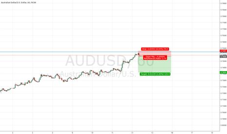 AUDUSD: AUDUSD Short Position