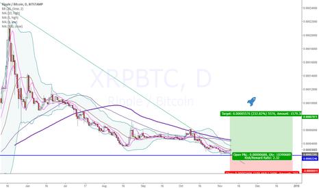 XRPBTC: come on ripple.. time to make decision