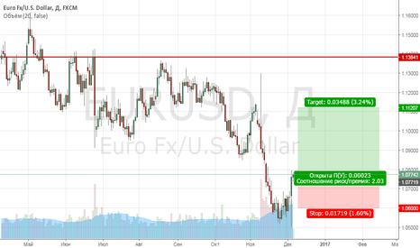 EURUSD: Покупка с текущих
