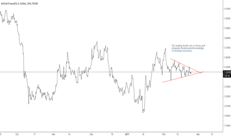 GBPUSD: GbpUsd wait and see