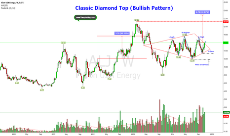 ALJ: Classic Diamond Top