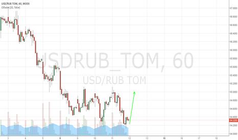 USDRUB_TOM: буду покупать