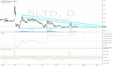 SLTD: SLTD headed for a slow couple months, but then...