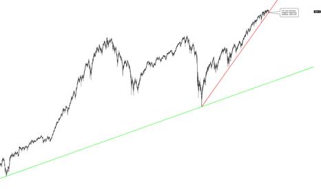 SPX500: S&P 500 BREAKS 6.33 YEAR LONGTERM SUPPORTING TRENDLINE.