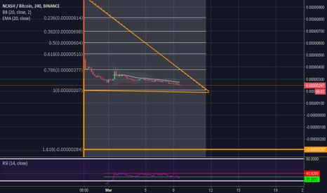 NCASHBTC: NCASHBTC -  descending triangle fibo bear flag UPDATE