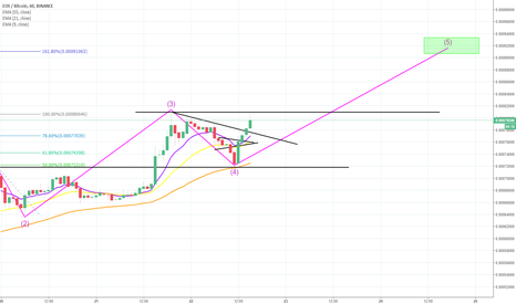 EOSBTC: #EOS - Target for Wave 5 of 0.00091100