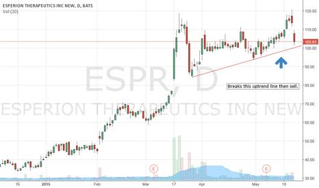 ESPR: Simple Chart