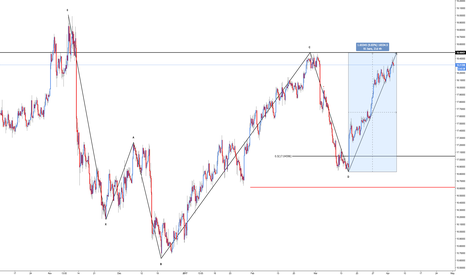 XAGUSD: XAG/USD - A Short Review of the 5-0