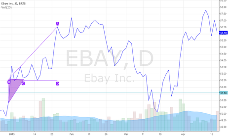 EBAY: Pennants