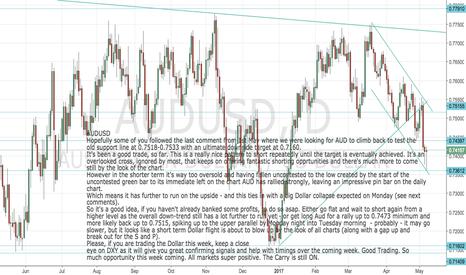 AUDUSD: AUDUSD:USD collapse come Monday