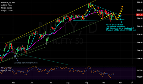 NIFTY: Will this Diwali NIFTY rocket fires to next trajectory?