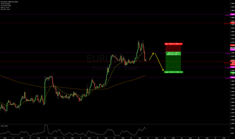 EURUSD: Offering EUR/USD overnight