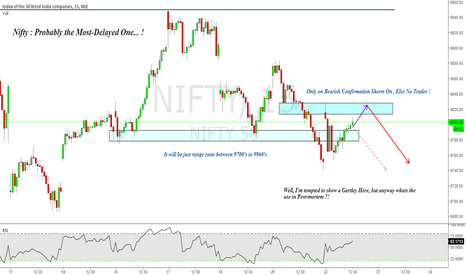 NIFTY: Nifty : Probably the Most-Delayed One... !