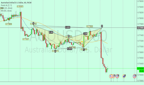AUDUSD: What a perfect plan,but i miss it