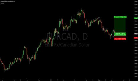 EURCAD: EURCAD Long trade