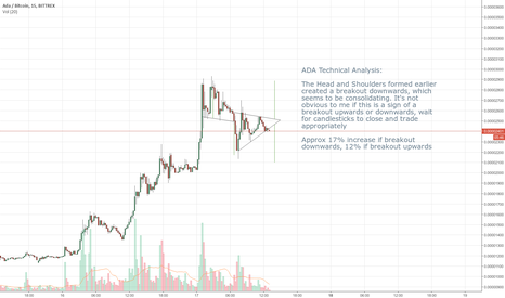 "ADABTC: ADA Technical Analysis (""Symmetrical"" Triangle Consolidation)"