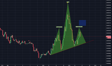 MANABTC: Head and Shoulders (sell)