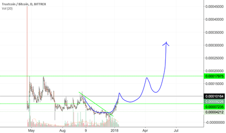 TRSTBTC: TRSTBTC cup and a handle?