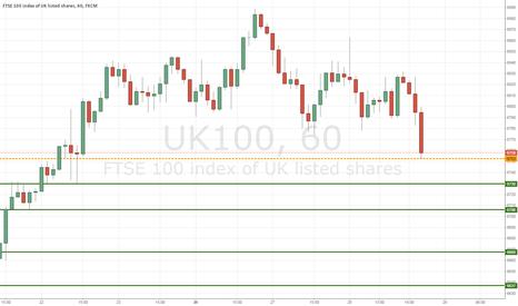 UK100: SHORT FTSE100
