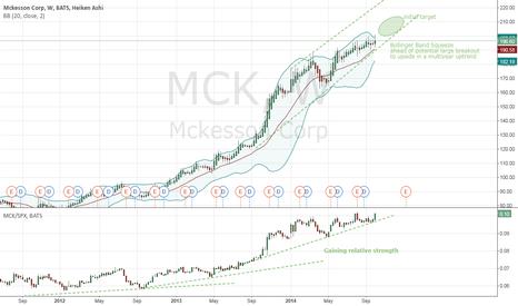 MCK: Long Mckesson Corp