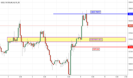 XAUUSD: Try to Get Discount