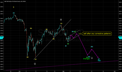 SPX500: Potential Selling opportunity