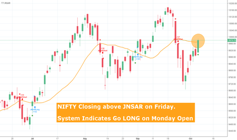 NIFTY: JNSAR NIFTY LONG on Monday OPEN