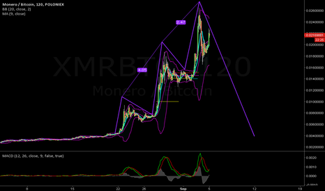 """XMRBTC: comment if you think this is a """"three drivers pattern"""""""